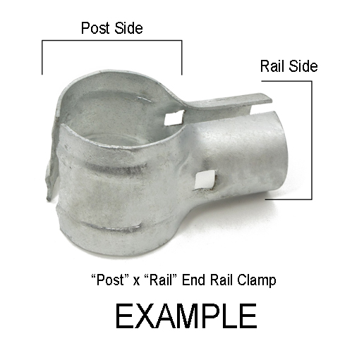 Example Image of Rail and Post Size for Rail End